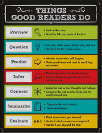 Things Good Readers Do Chart
