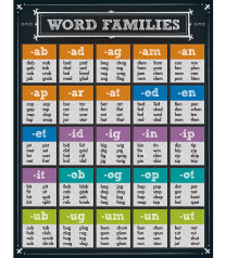 Word Families Chart