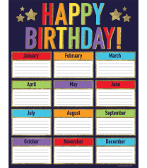 Sparkle Happy Birthday Chart