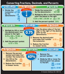 Fractions, Decimals and Percents Study Buddy Stickers