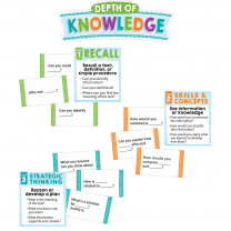 Depth of Knowledge Mini Bulletin Board