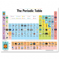 The Periodic Table Chart