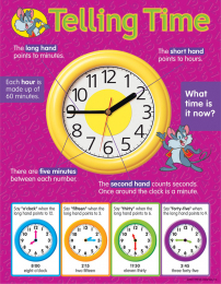Telling Time Chart