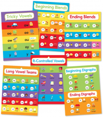Phonics Bulletin Board Set