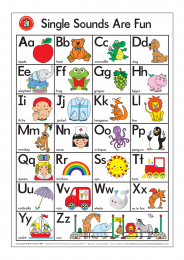 Single Sounds Are Fun Alphabet Chart