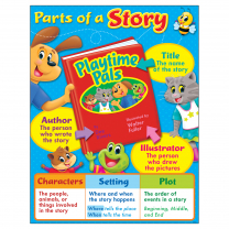 Parts of a Story Chart