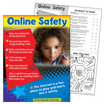 Online Safety (Primary) Chart