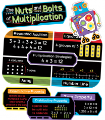 Nuts and Bolts of Multiplication Mini Bulletin Board