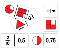 Equivalent Fraction/Decimal Dominoes