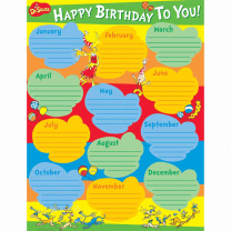 Dr. Seuss Birthday Chart