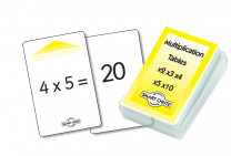 Multiplication Level 1 Smart Chute Cards