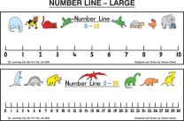 Jumbo Number Line 0-30