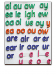 Smart Phonics Magnetic Letters - Pack 3
