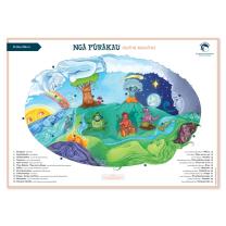 Ngā Pūrākau (Creation Narratives) Chart