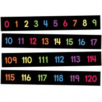 Numbers 0-120 Mini Bulletin Board