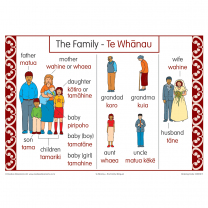 The Family Bilingual Chart
