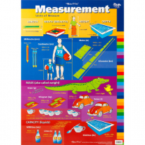 Measurement Double-Sided Chart