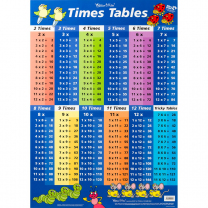 Times Tables Double-Sided Chart
