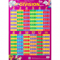 Division Double-Sided Chart