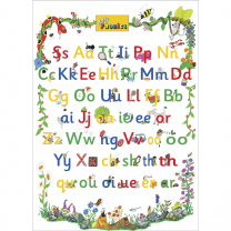 Jolly Phonics Letter Sound Posters