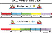 Jumbo Number Line 0-100