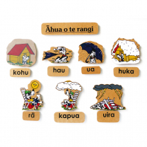 Maori Magnetic - Weather Words and Pictures