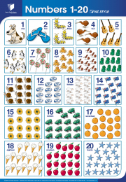 NZ Numbers 1-20 Chart