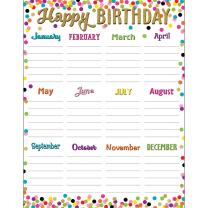 Confetti Birthday Chart
