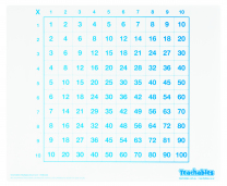Multiplication Grid Double-Sided Write & Wipe Board