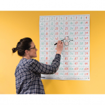 Number Wall Chart - 0-119