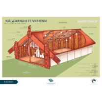 Wharenui (Parts of the Meeting House) Chart