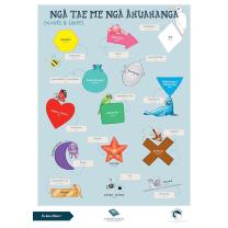 Ngā Tae Me Ngā Āhuahanga (Colours & Shapes) Chart