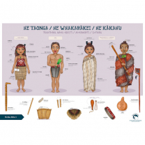 Traditional Clothing Chart