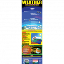 Weather Colossal Chart