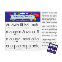 Magnetic Place Names in Maori